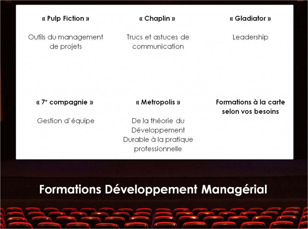 image forma management v2